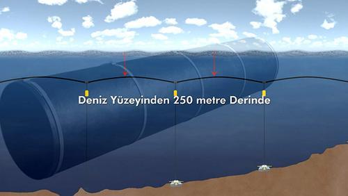 Kıbrıs su projesi 2