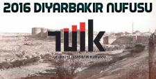 İşte Diyarbakır'ın 2016 Yeni nufusu rakamları