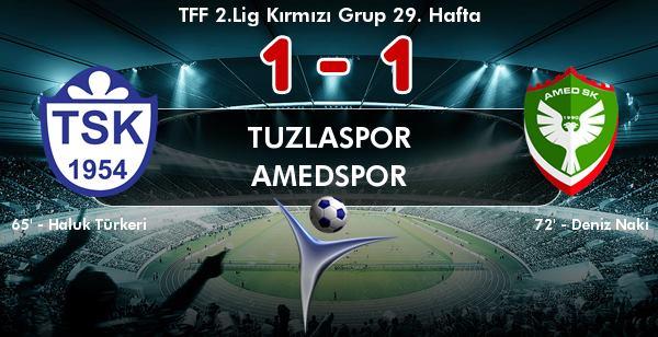 Amedspor, Tuzla deplasmanından puan kopardı. 1-1