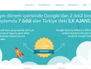 İnternette Google Reklam Vermenin Yolları